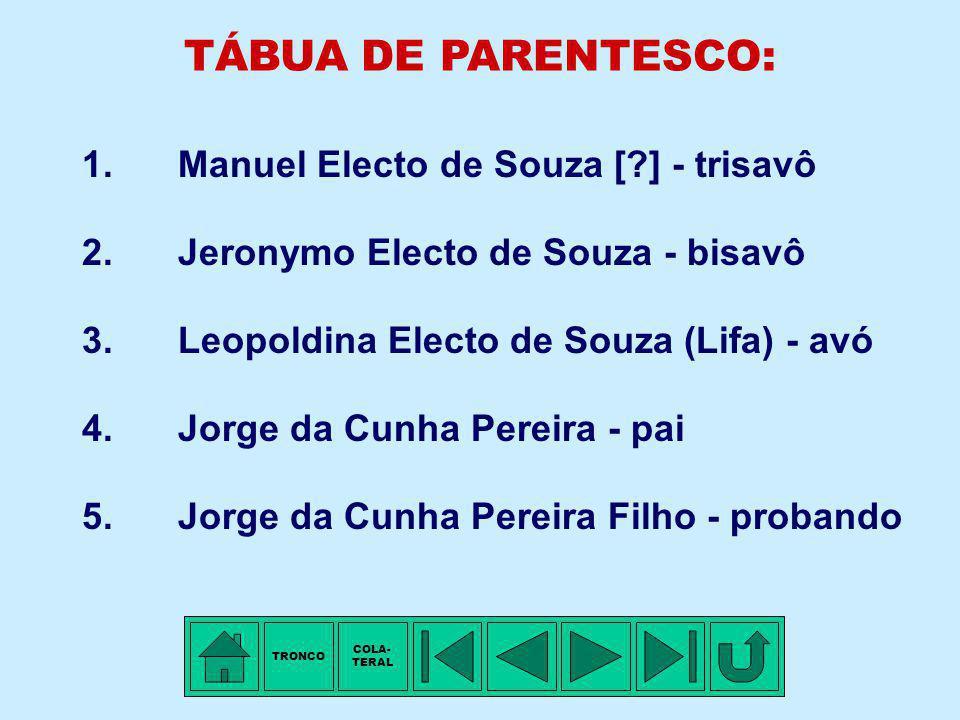 TÁBUA DE PARENTESCO: 1. Manuel Electo de Souza [ ] - trisavô